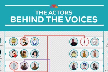 Infographic | The Actors Behind The Voices
